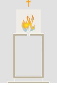 kamine-hersteller-berlin-bioethanol-kamin-200x300 Kamine – das Geheimnis der Gemütlichkeit