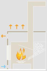kamine das geheimnis der gem tlichkeit exklusiv immobilien in berlin. Black Bedroom Furniture Sets. Home Design Ideas