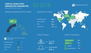 Brickvest-barometer-Q3-2018